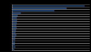 Jahresrückblick - Twitter Zuwachs in 2014