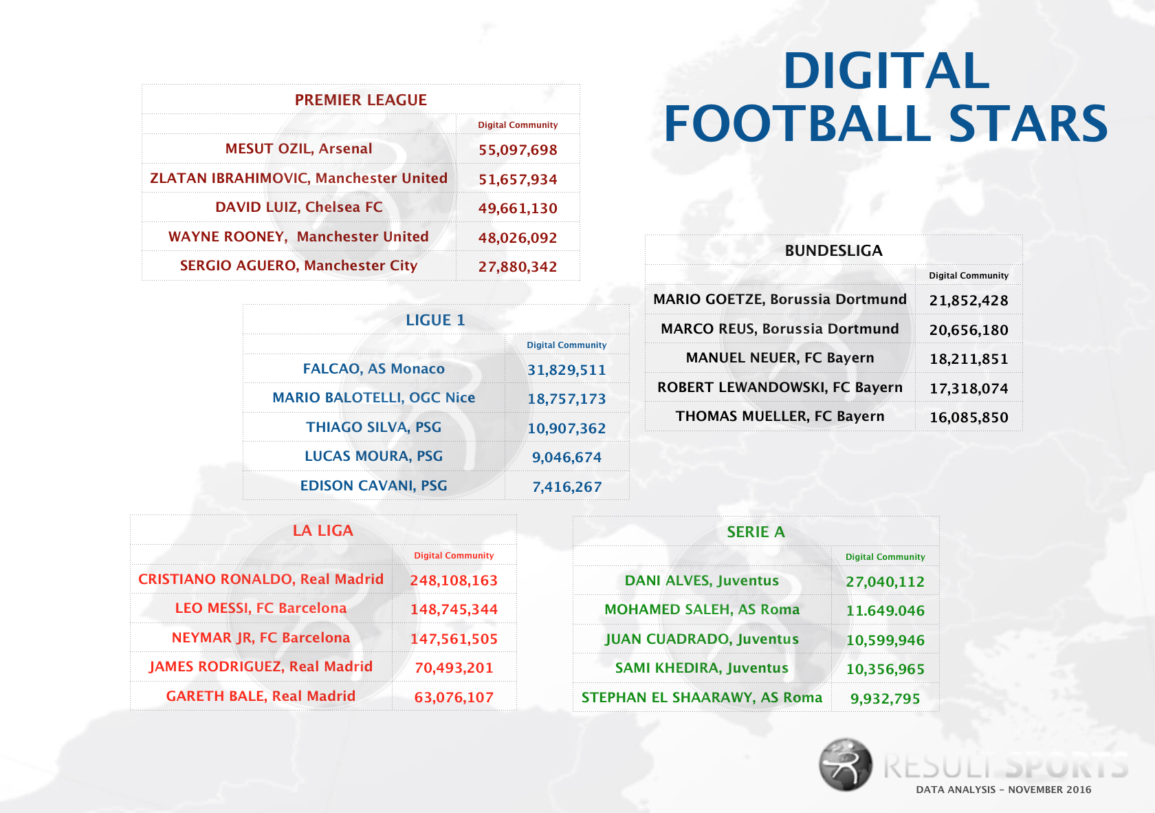 digital-football-stars-23-11-2016-final
